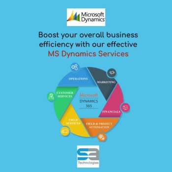 Dynamics 365 and the benefits it brings along