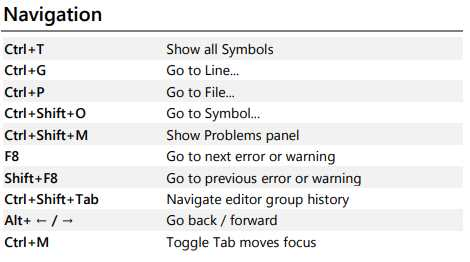 ShortCut keys for Visual Studio ?