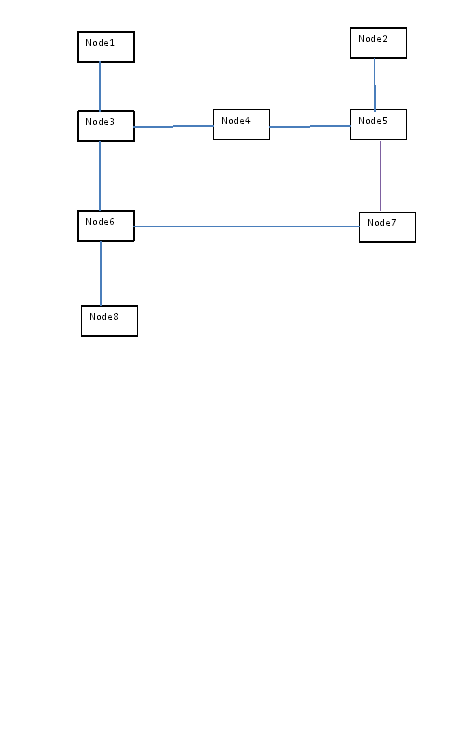 Draw a network Diagram in WPF Application